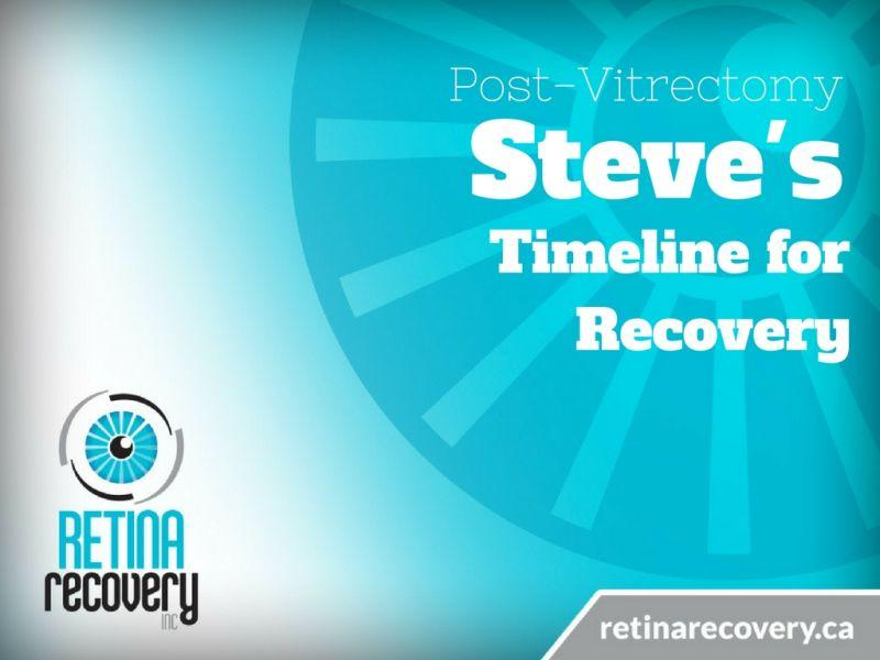 steve-timeline-for-vitrectomy-recovery
